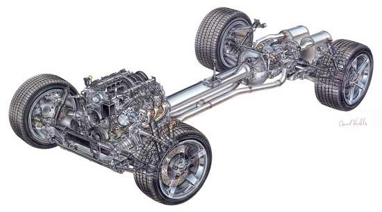 5-Kimble-C6-Chassis