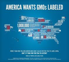 gmos labeled