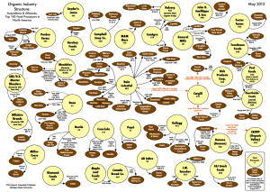 Organic Chart2013-10-20_0816