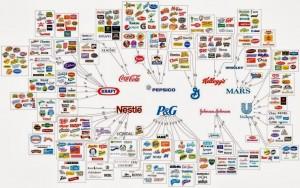organic Chart4