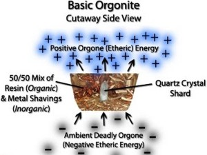 orgone puck graph